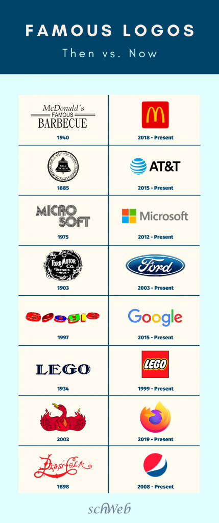logos for famous companies