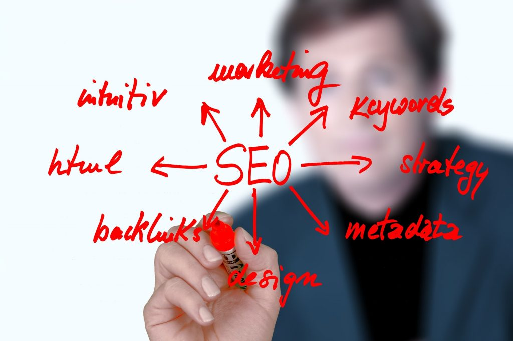The word SEO with arrows branching out of it. The arrows point to other words including marketing, keywords, strategy, metadata, design, backlinks, HTML, and intuitiv